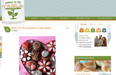http://penniesonaplatter.com/2011/02/14/box-of-chocolates-cupcakes/
