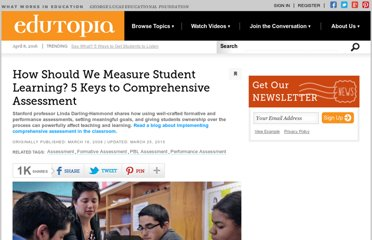 http://www.edutopia.org/comprehensive-assessment-introduction