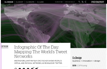 http://www.fastcodesign.com/1665780/infographic-of-the-day-mapping-the-worlds-tweet-networks