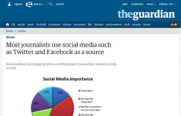 http://www.guardian.co.uk/media/pda/2010/feb/15/journalists-social-music-twitter-facebook