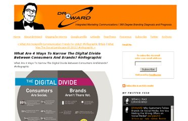 http://www.dr4ward.com/dr4ward/2012/01/what-are-4-ways-to-narrow-the-digital-divide-between-consumers-and-brands-infographic.html