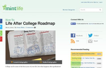 http://www.mint.com/blog/how-to/life-after-college-roadmap-012012/