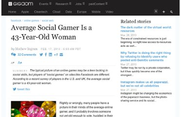 http://gigaom.com/2010/02/17/average-social-gamer-is-a-43-year-old-woman/