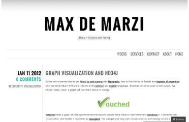 http://maxdemarzi.com/2012/01/11/graph-visualization-and-neo4j/