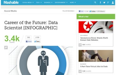 http://mashable.com/2012/01/13/career-of-the-future-data-scientist-infographic/