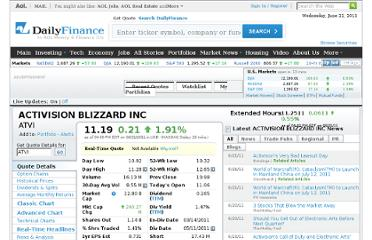 http://www.dailyfinance.com/quotes/activision-blizzard-inc/atvi/nas