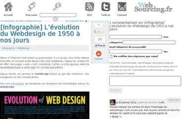 http://blog.websourcing.fr/infographie-levolution-webdesign-1950-jours/