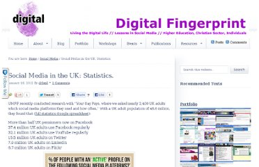 http://digital-fingerprint.co.uk/2012/01/social-media-in-the-uk-statistics/
