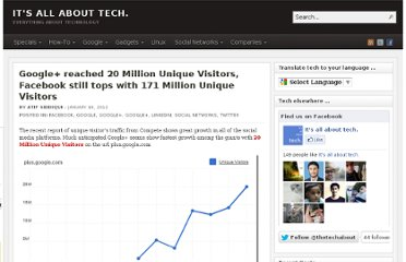 http://itsallabouttech.com/2012/01/google-reached-20-million-daily-unique-visitors-facebook-still-tops-with-171-million-unique-visitors/