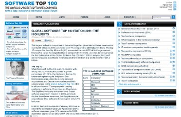 http://www.softwaretop100.org/global-software-top-100-edition-2011-the-highlights