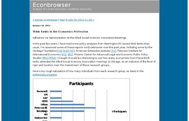 http://www.econbrowser.com/archives/2012/01/think_tanks_in.html