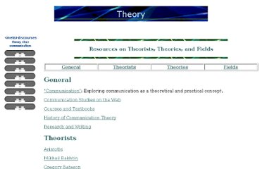 http://www.colorado.edu/communication/meta-discourses/theory.htm