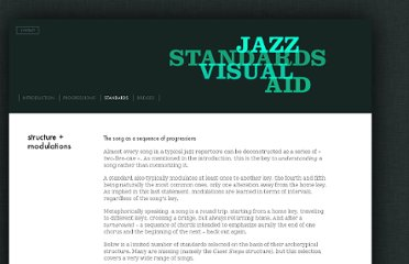 http://jazzstandardsvisualaid.com/html/standards.html