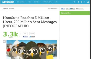 http://mashable.com/2012/01/17/hootsuite-3-million/