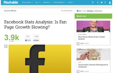 http://mashable.com/2012/01/17/facebook-fan-page-slowing/