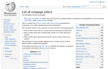 http://en.wikipedia.org/wiki/List_of_rampage_killers#Americas