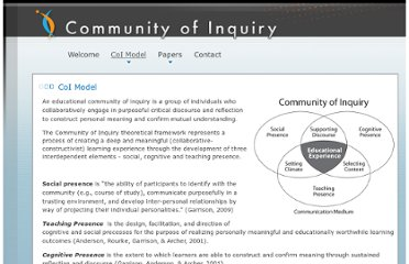 http://communitiesofinquiry.com/model