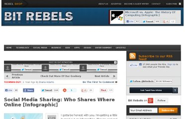 http://www.bitrebels.com/technology/social-media-sharing-who-shares-where-online-infographic/