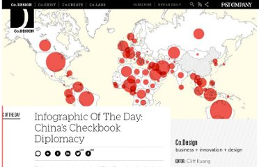 http://www.fastcodesign.com/1665229/infographic-of-the-day-chinas-checkbook-diplomacy
