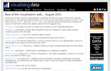 http://www.visualisingdata.com/index.php/2011/09/best-of-the-visualisation-web-august-2011/