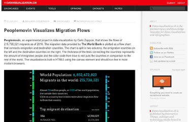 http://datavisualization.ch/showcases/peoplemovin-visualizes-migration-flows/