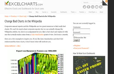 http://www.excelcharts.com/blog/change-bad-charts-in-the-wikipedia/