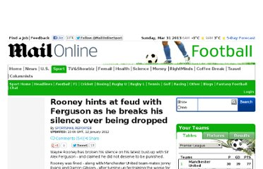 http://www.dailymail.co.uk/sport/football/article-2085472/Wayne-Rooney-hits-Sir-Alex-Ferguson-fine.html