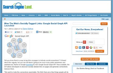 http://searchengineland.com/mine-the-webs-socially-tagged-links-google-social-graph-api-launched-13277