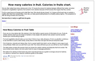 http://www.positivehealthsteps.com/calories/fruits-calories.shtml