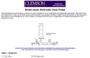 http://www.builditsolar.com/Projects/WaterPumping/Ram%20Pump/ram.htm
