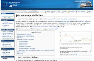 http://epp.eurostat.ec.europa.eu/statistics_explained/index.php/Job_vacancy_statistics