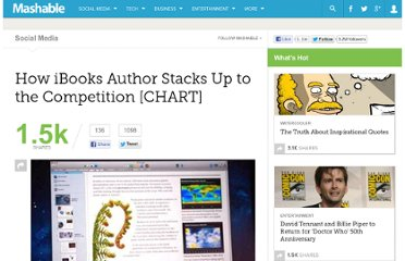 http://mashable.com/2012/01/23/ibooks-author-self-publishing-comparison/