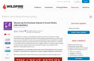 http://blog.wildfireapp.com/2012/01/19/measuring-the-business-impact-of-social-media-infographic/