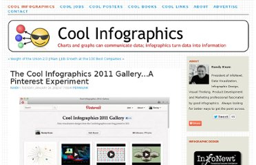 http://www.coolinfographics.com/blog/2012/1/24/the-cool-infographics-2011-gallerya-pinterest-experiment.html