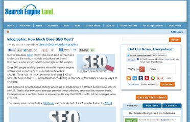 http://searchengineland.com/infographic-how-much-does-seo-cost-109152