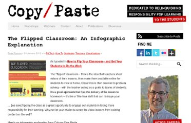 http://www.peterpappas.com/2012/01/flipped-classroom-infographic-explanation.html