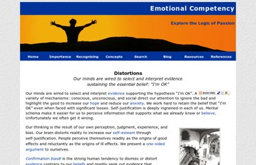 http://www.emotionalcompetency.com/distortions.htm