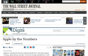 http://blogs.wsj.com/digits/2012/01/25/apple-by-the-numbers/