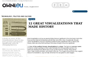 http://owni.eu/2012/01/26/12-great-visualizations-that-made-history/