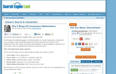 http://searchengineland.com/the-5-rings-of-conversion-optimization-36205