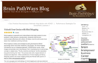 http://blog.brainpathways.net/2011/09/06/unleash-your-genius-with-mind-mapping/
