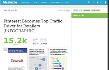 http://mashable.com/2012/01/29/pinterest-retail-infographic/