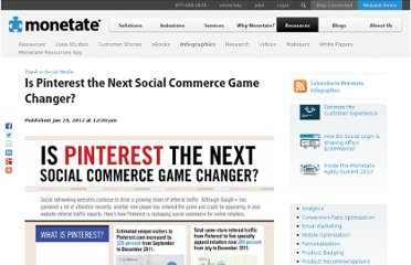 http://monetate.com/infographic/is-pinterest-the-next-social-commerce-game-changer/#axzz1ktdC2wur