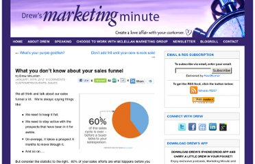 http://www.drewsmarketingminute.com/2012/01/what-you-dont-know-about-your-sales-funnel.html