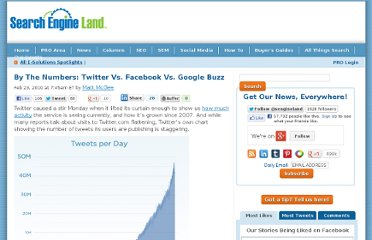 http://searchengineland.com/by-the-numbers-twitter-vs-facebook-vs-google-buzz-36709