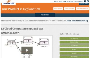 http://www.commoncraft.com/video/le-cloud-computing-expliqu%C3%A9-par-common-craft