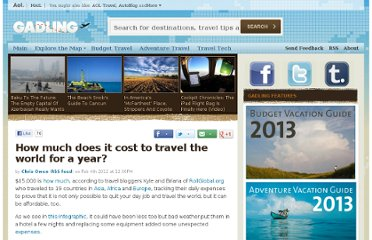 http://www.gadling.com/2012/02/04/how-much-does-it-cost-to-travel-the-world-for-a-year/