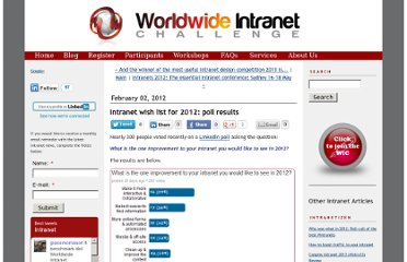 http://cibasolutions.typepad.com/wic/2012/02/intranet-wish-list-for-2012-poll-results.html