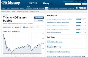 http://money.cnn.com/2012/02/06/technology/thebuzz/index.htm