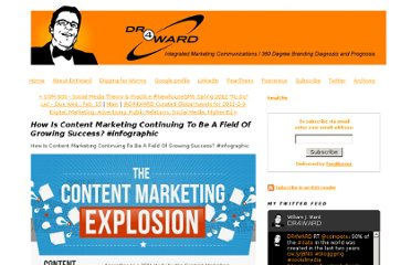 http://www.dr4ward.com/dr4ward/2012/02/how-is-content-marketing-continuing-to-be-a-field-of-growing-success-infographic.html